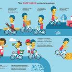 Внимание — дети на дорогах